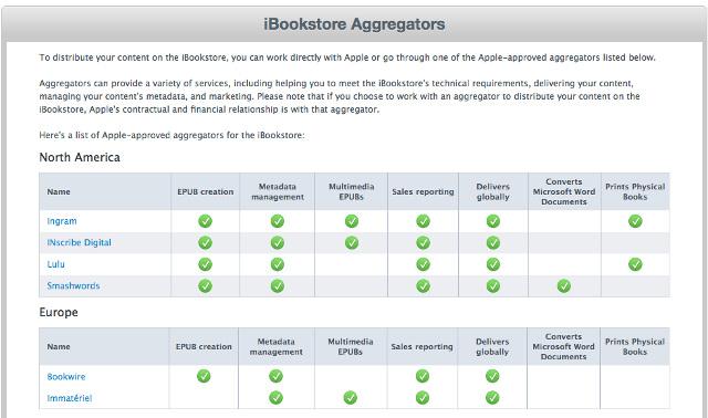 Apple empfiehlt Aggregatoren für das Einreichen von eBooks